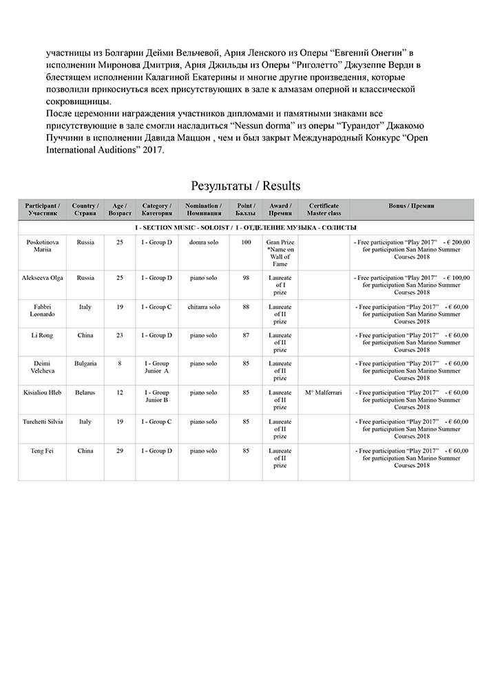 """Итоги Международного Конкурса для исполнителей классической музыки и академического вокала """"Open International Auditions"""""""