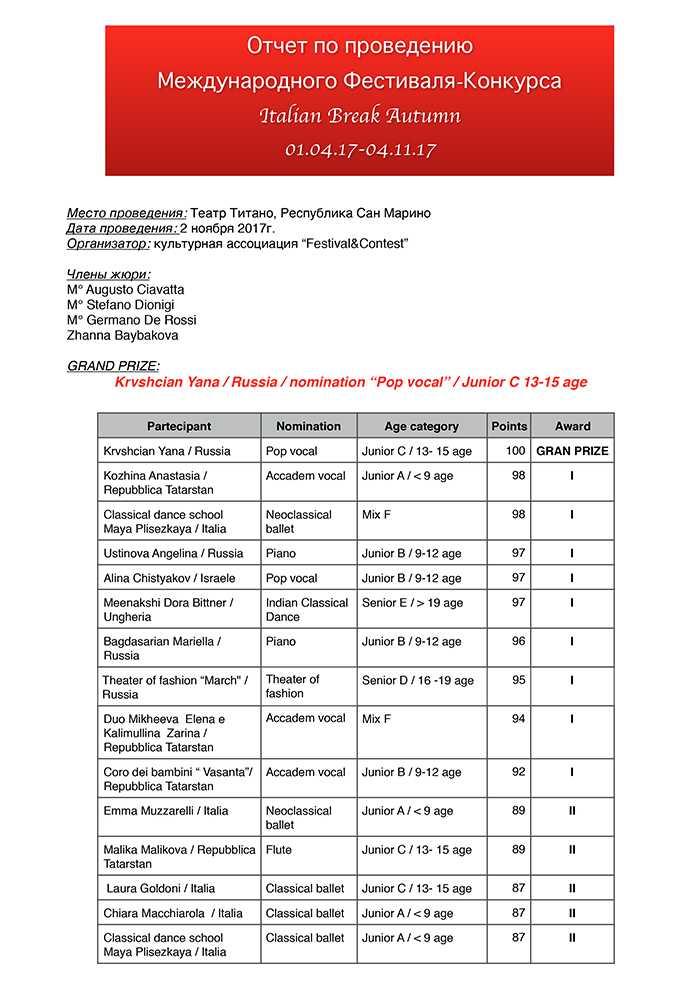 Отчет по проведению Международного Фестиваля-Конкурса Italian Break Autumn 01.04.17-04.11.17